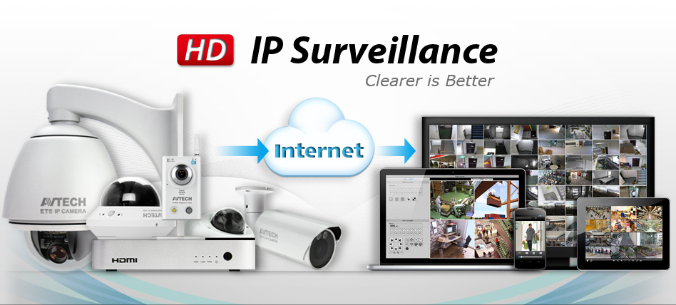 IP Cameras Vancouver, AVTECH IP Cameras, Security Cameras Surrey