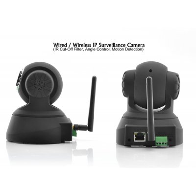 Security Cameras Canada