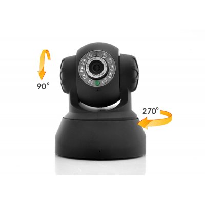 Best Wireless Cameras